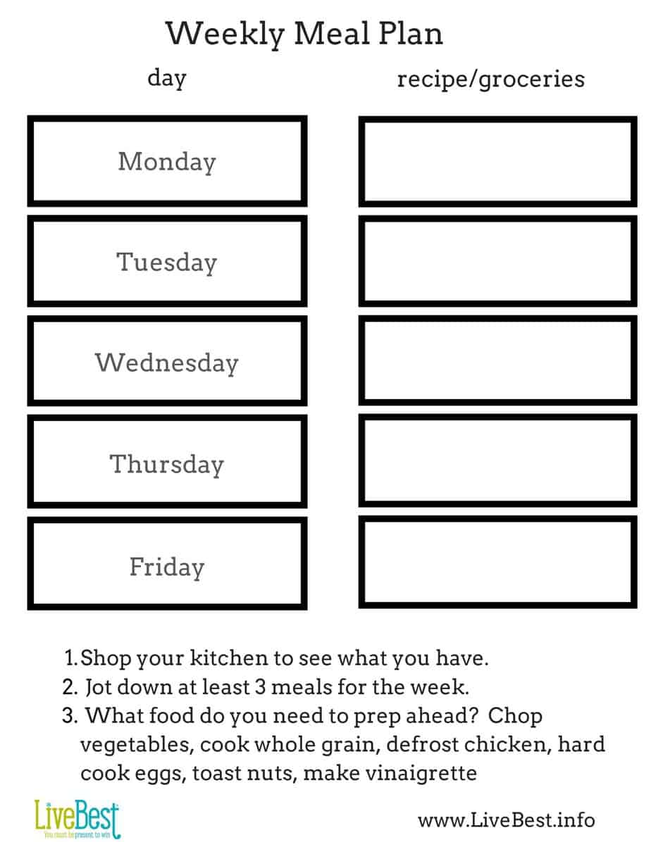 chart to help plan meals